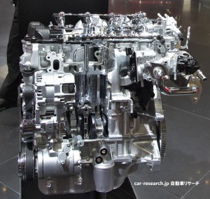 スカイアクティブ-D 2.2L