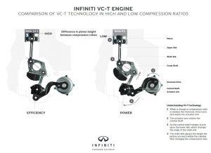 VC-T figure