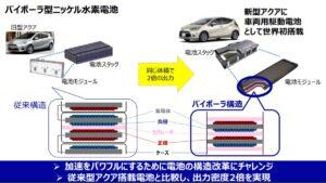 バイポーラ式ニッケル水素電池